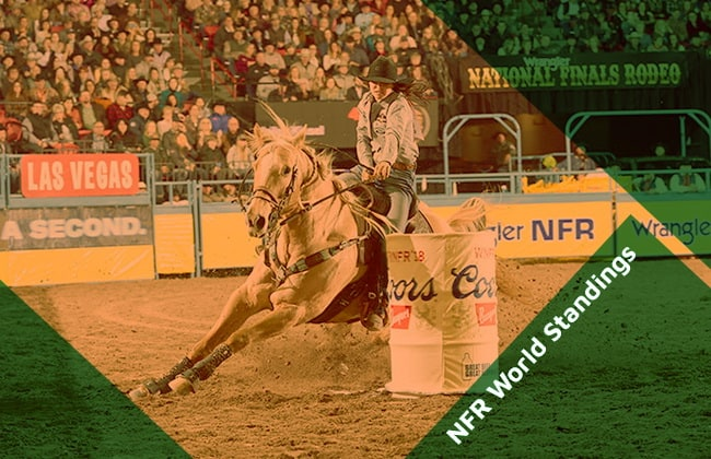 National Finals Rodeo World Standings 2019